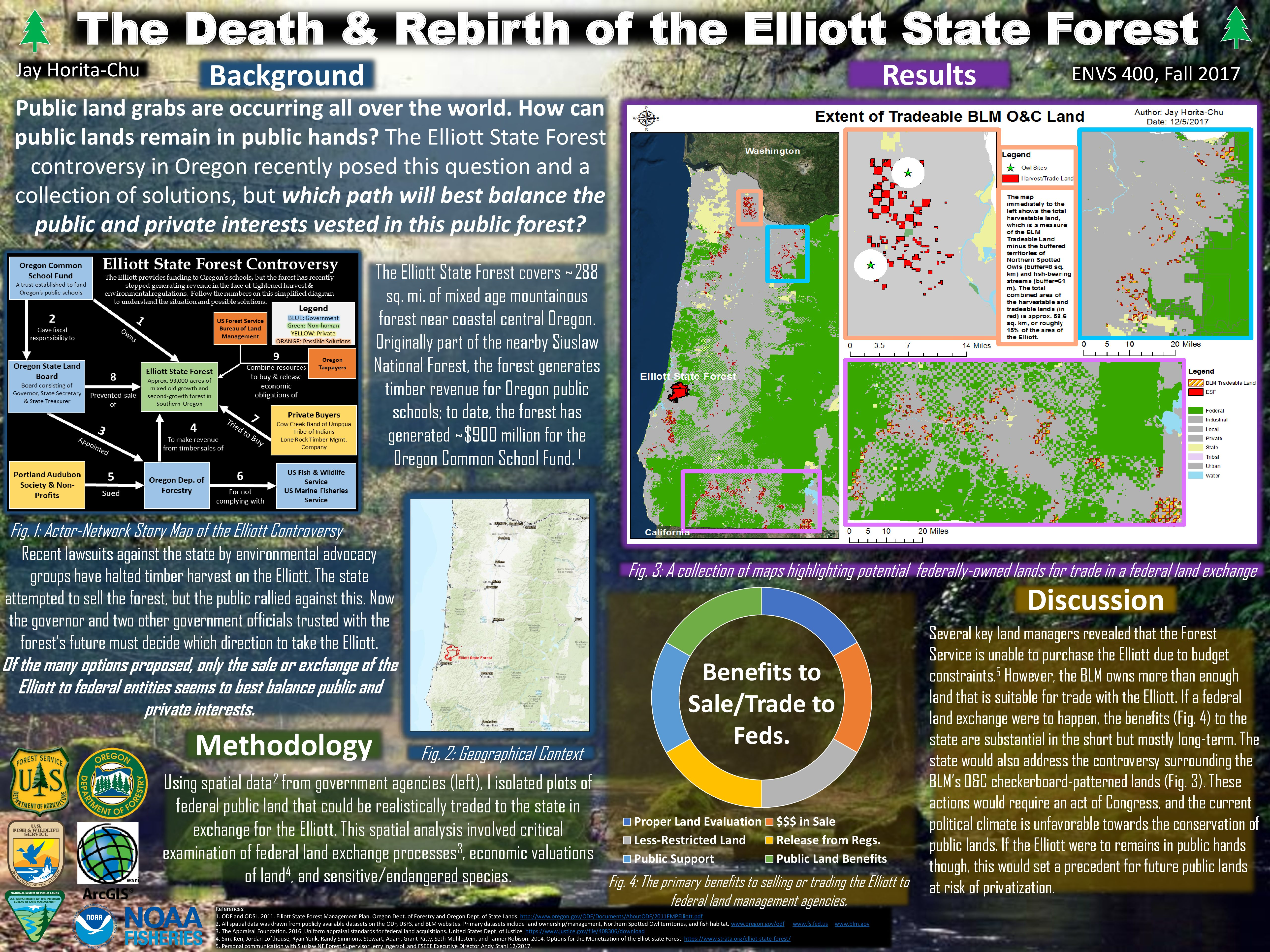 Steps Forward in Spatial Analysis & Poster Design