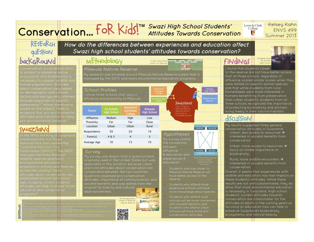Conservation...for Kids!