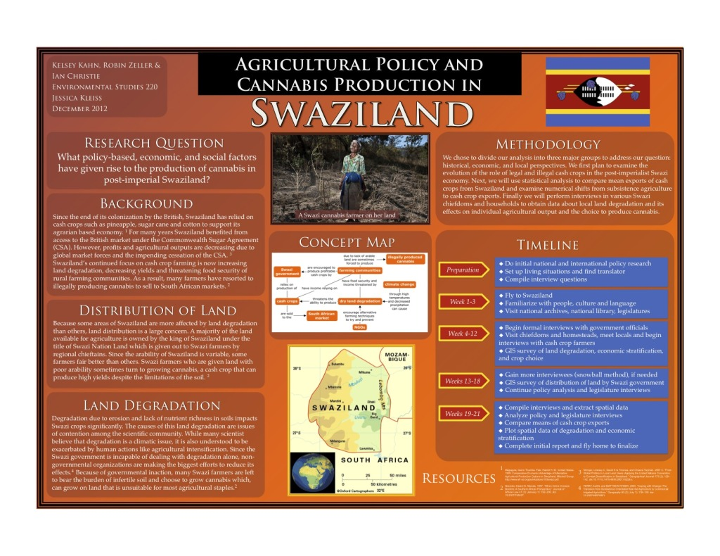 Agricultural Policy and Cannabis Production in Swaziland